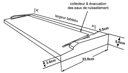 seuils pmr. Black Bedroom Furniture Sets. Home Design Ideas