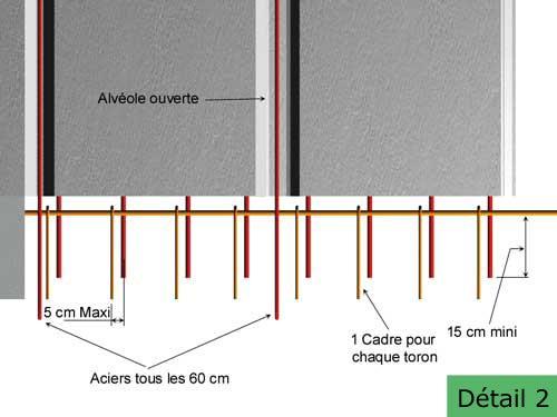 Seac mise en oeuvre des dalles alv ol es - Joint de dilatation dalle exterieur ...