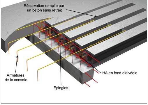 Seac mise en oeuvre des dalles alv ol es - Comment faire un balcon en beton ...