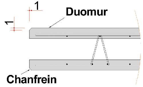 arrêtes périphériques Duomur chanfreinées
