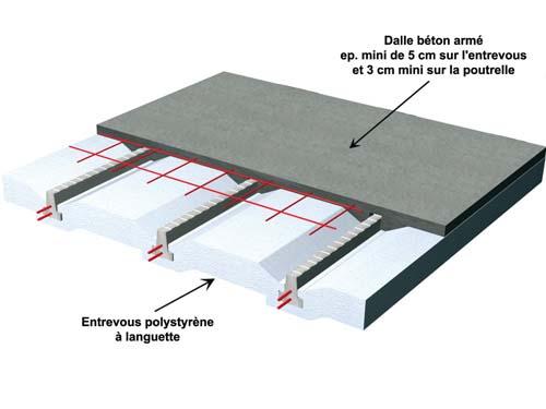 Seac plancher seacwatt sur vide sanitaire for Isolation sol garage sans vide sanitaire