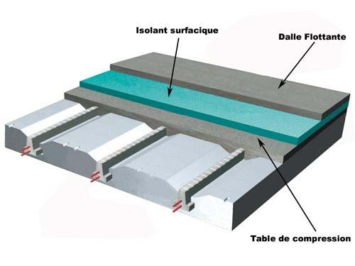 seac polyseac dalle flottante. Black Bedroom Furniture Sets. Home Design Ideas