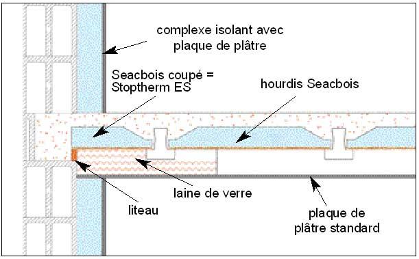 Design epaisseur d un plancher chauffant 19 reims epaisseur dalle beton e - Epaisseur dalle maison ...