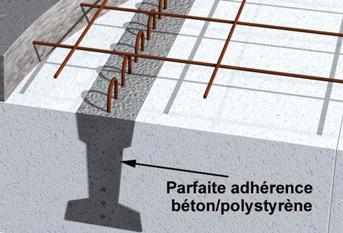 Seacisol adhérence béton polystyrène