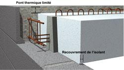 Seacisol-pont thermique limité