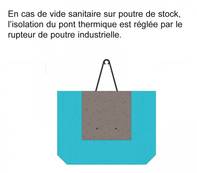 Stoptherm poutre industrielle
