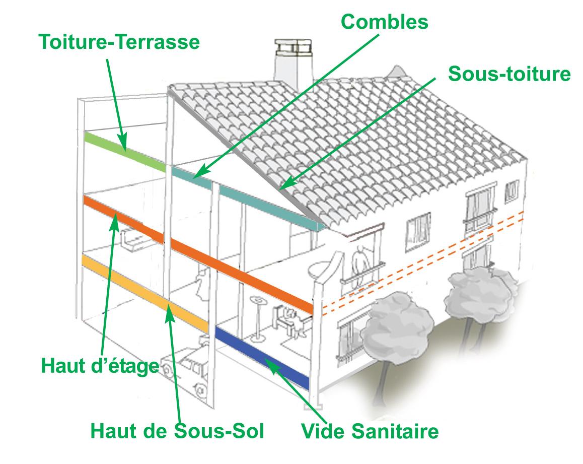 Seac maisons individuelles - Vide sanitaire maison passive ...