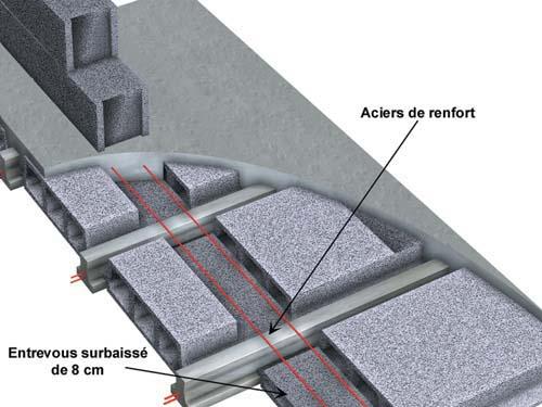 poutrelle plancher hourdis construction maison b ton arm. Black Bedroom Furniture Sets. Home Design Ideas